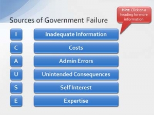 Causes of Government Failure